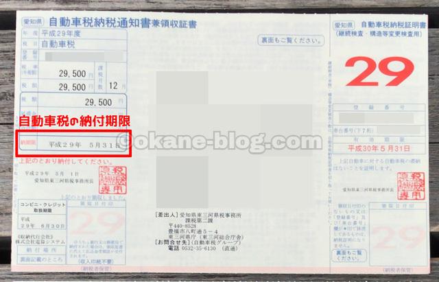 自動車税の納付期限