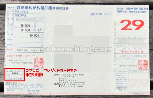 自動車税の支払い期限(コンビニ)